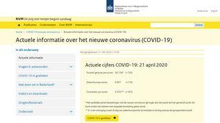Actuele informatie over het nieuwe coronavirus (COVID-19) | RIVM